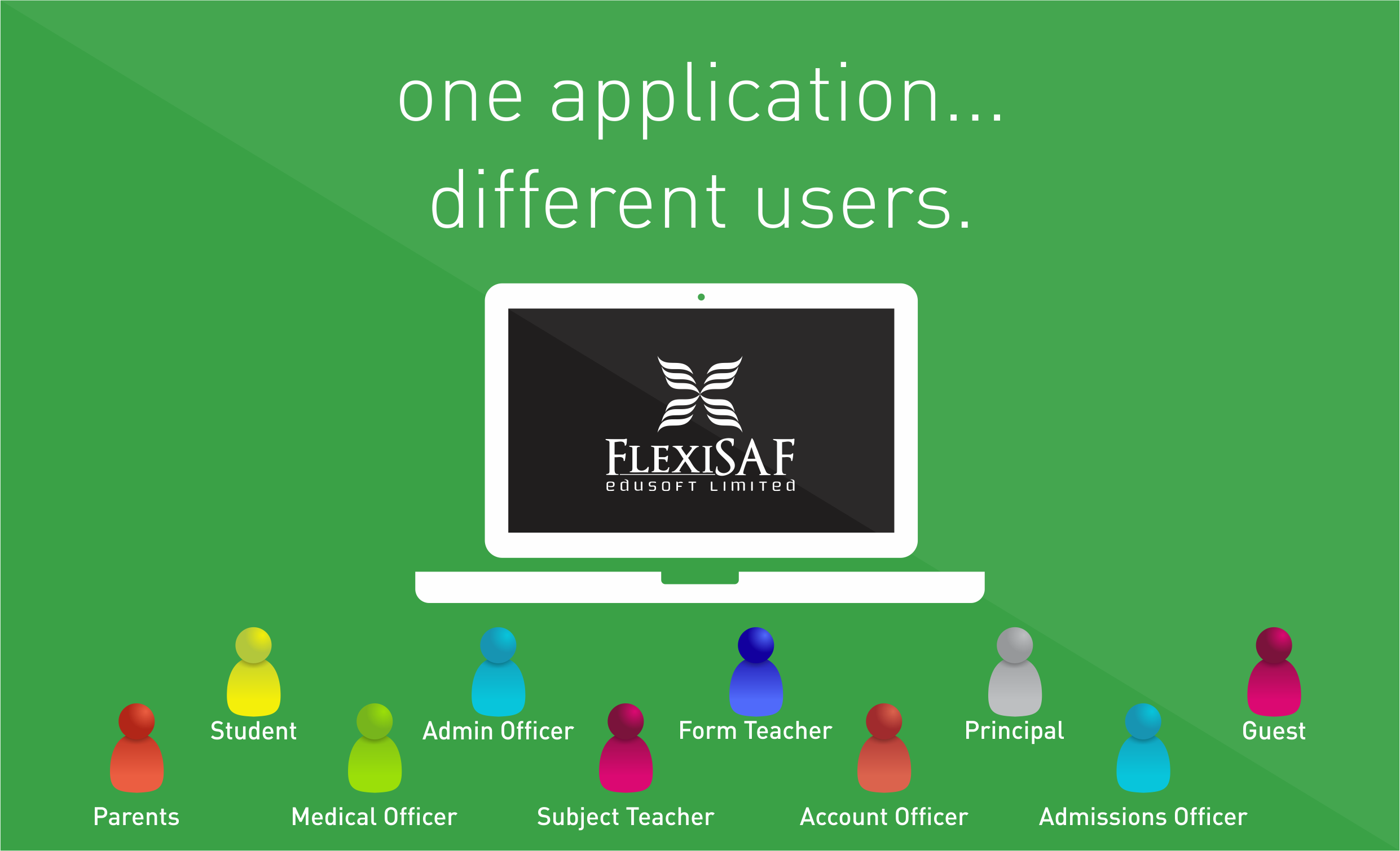 flexisaf doodle - one app, different users