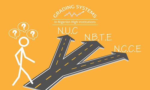 Grading Systems in Nigerian Tertiary Institutions; Searching for the Right Standard