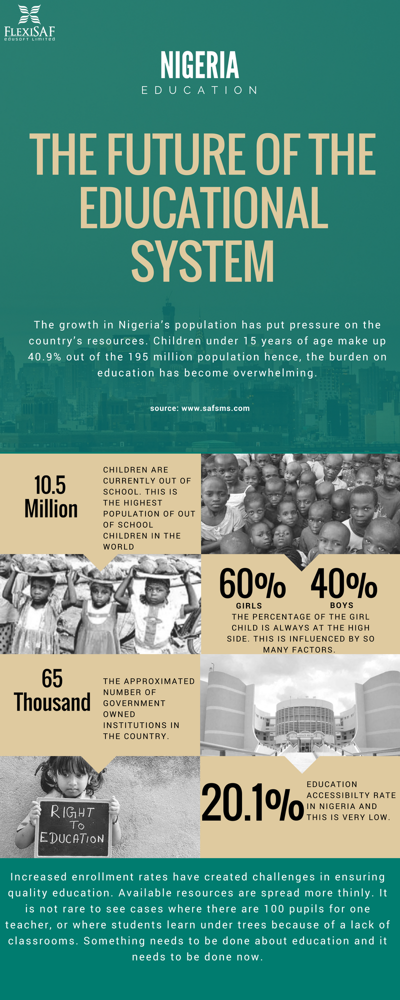 out of school children in Nigeria - infograph