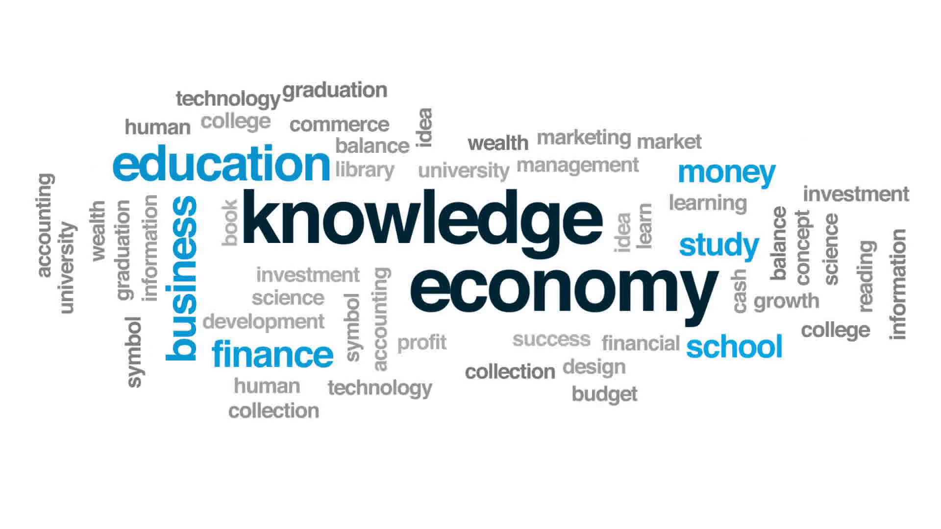 knowledge economy word cloud